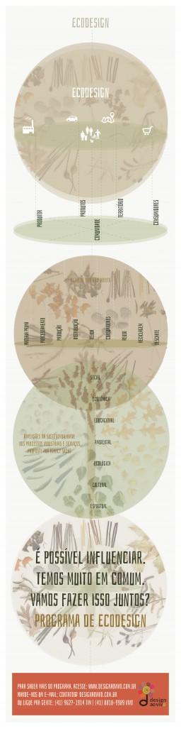 Infografico Ecodesign-01